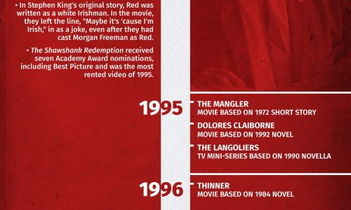 Stephen King movie adaptations