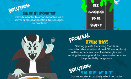 Halloween edition infographic about 4 common restaurant problems and solutions to them