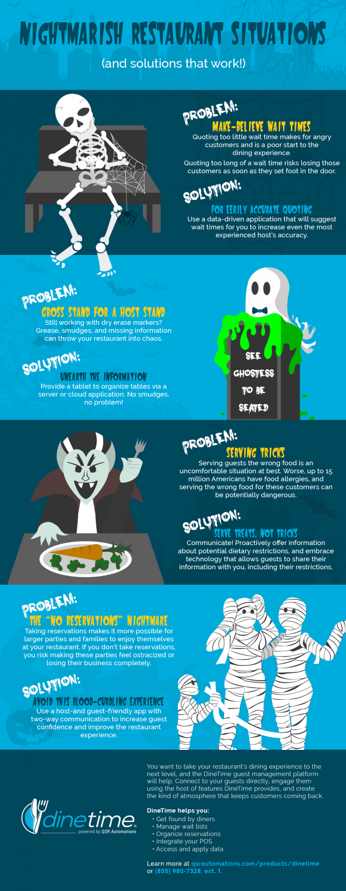 """Daily Infographic: """"Nightmares"""" On Restaurant Street"""
