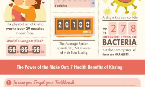 7 reasons kissing is good for your health