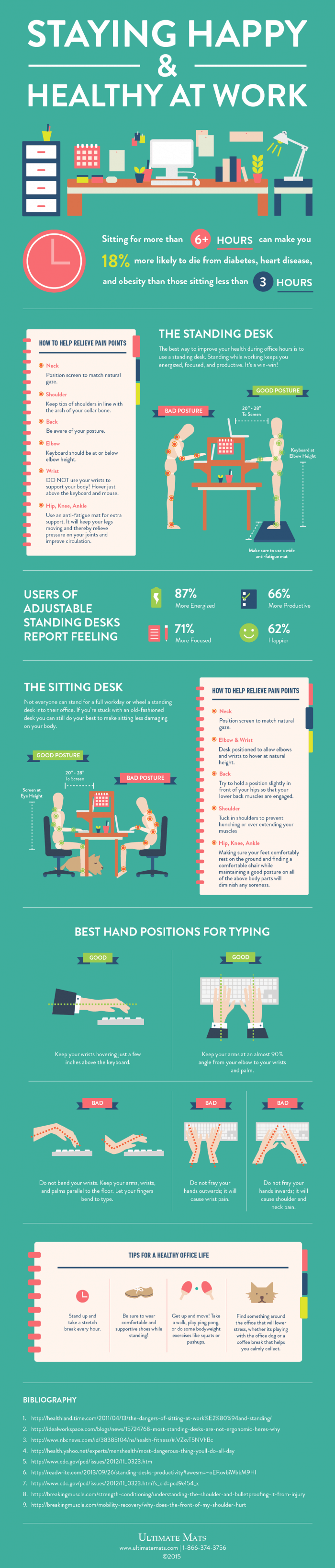 Tips on staying happy and health at work.