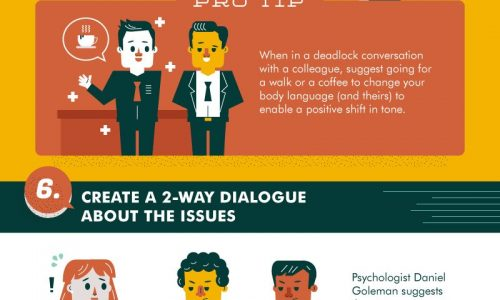 Keys to Working with Difficult People