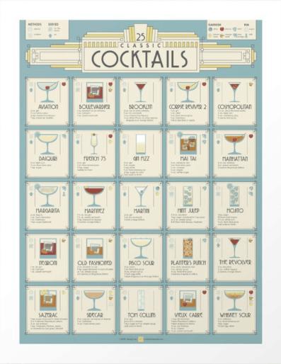 25 classic cocktails