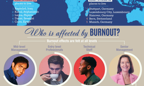 ways to recover from burnout