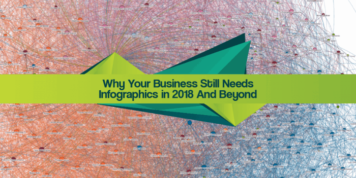 title image header for why your business still needs infographics in 2018