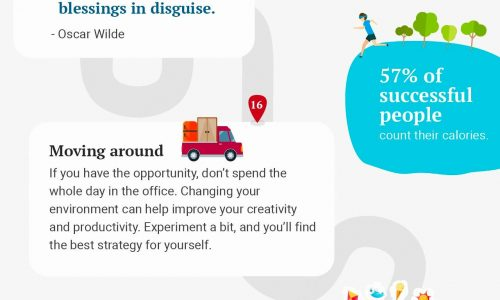 infographic describes the habits of successful people