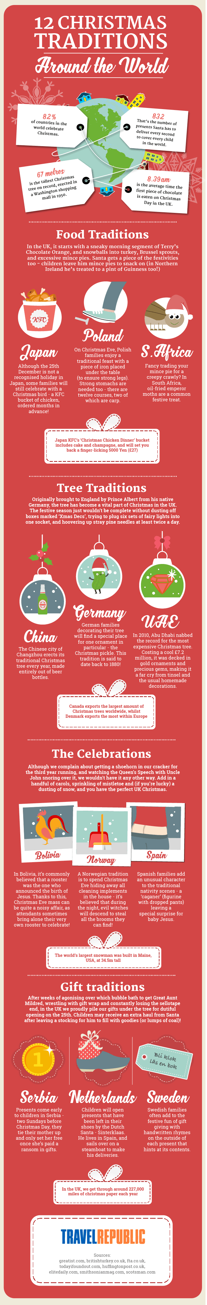 Christmas Traditions Around The World Daily Infographic