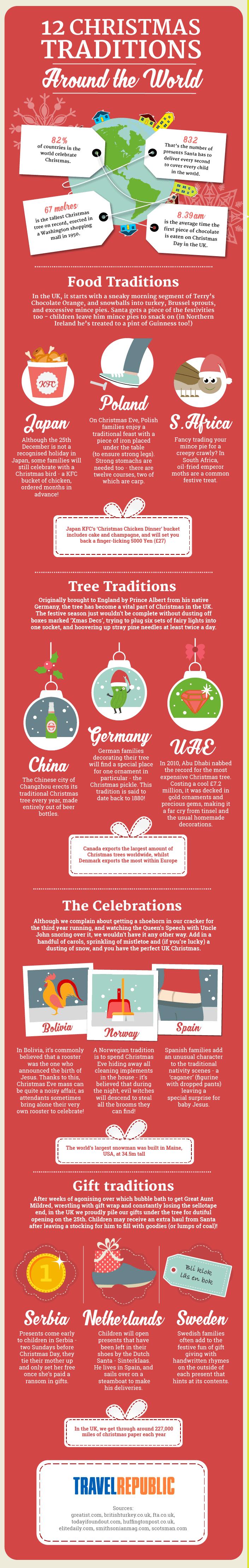 Christmas Traditions Around The World.Christmas Traditions Around The World Daily Infographic