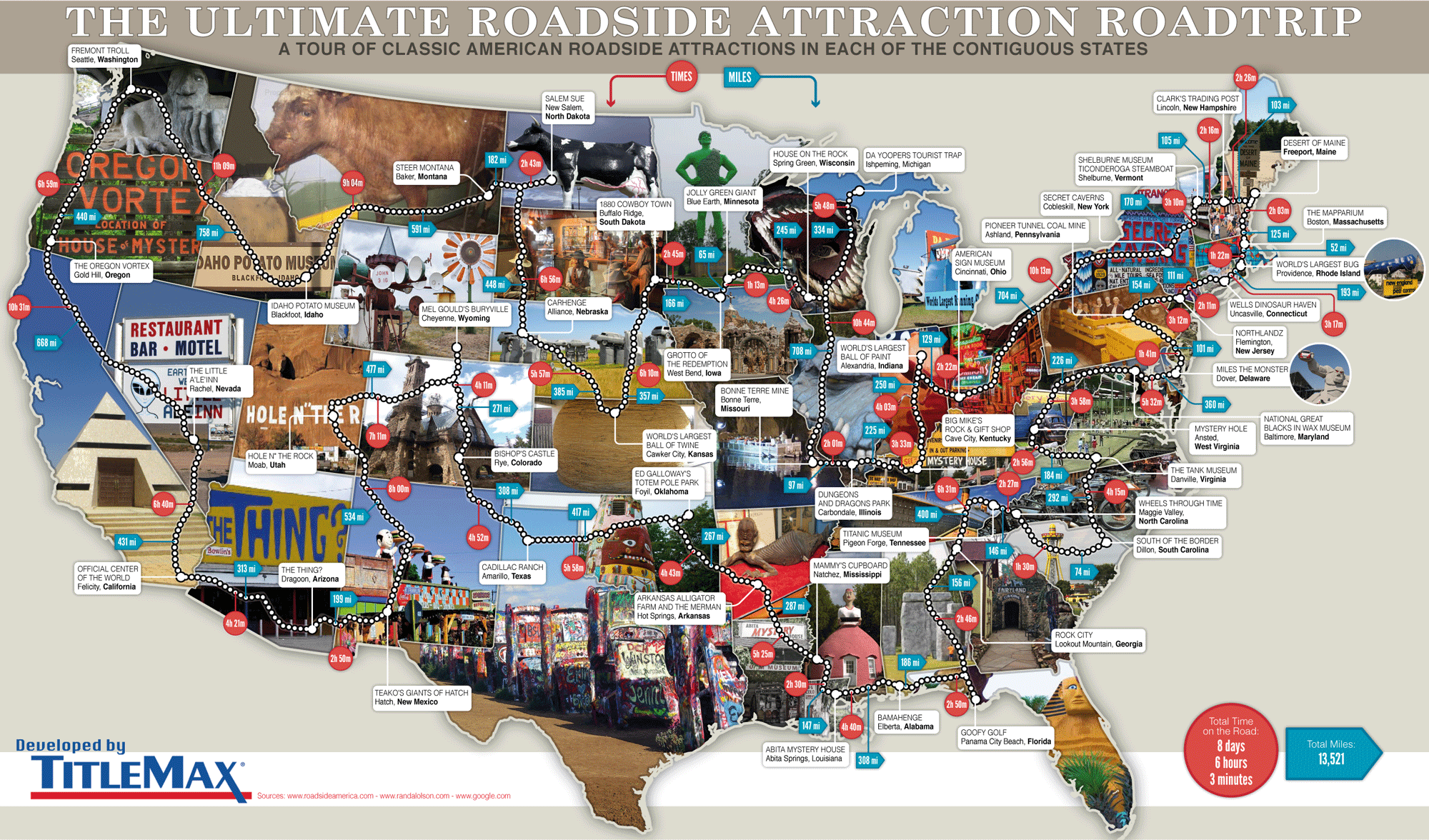 How To Take The Ultimate Road Trip Across The Us Daily Infographic - Map-of-best-us-road-trip