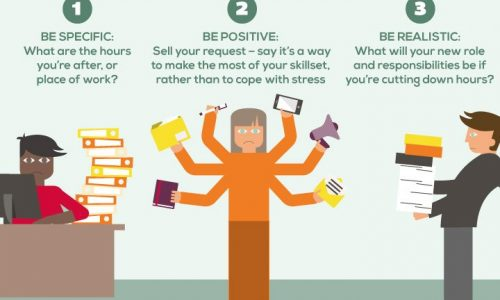 Infographic with tips for working parents about balancing work with family
