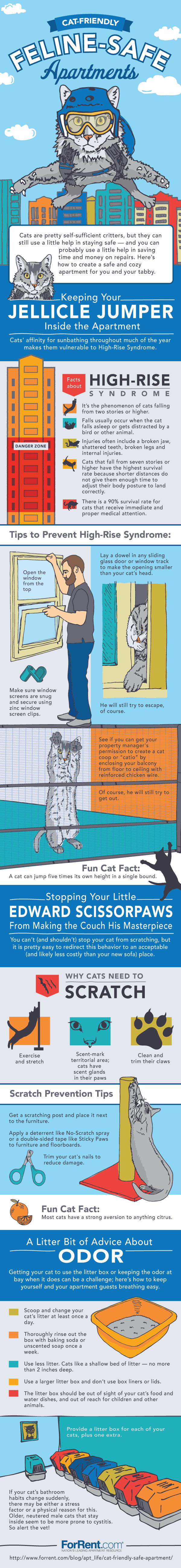 Optimizing your home or apartment for cat ownership