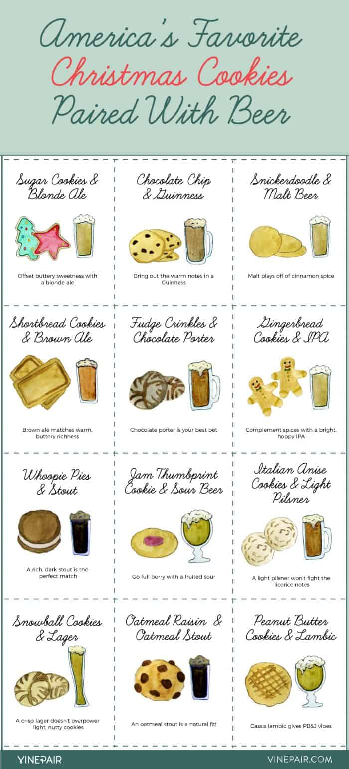 Christmas Cookies beer pairings