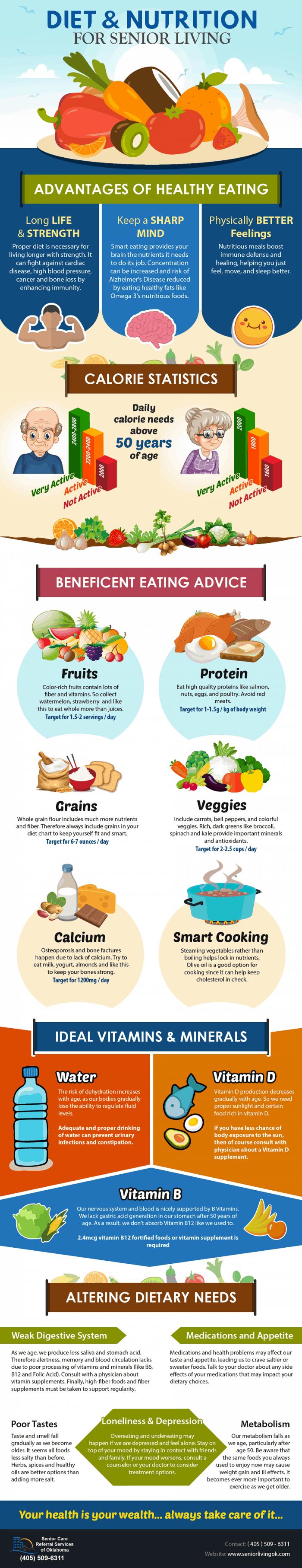 Healthy Eating Strategies For Seniors