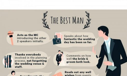 tips for creating a perfect wedding speech