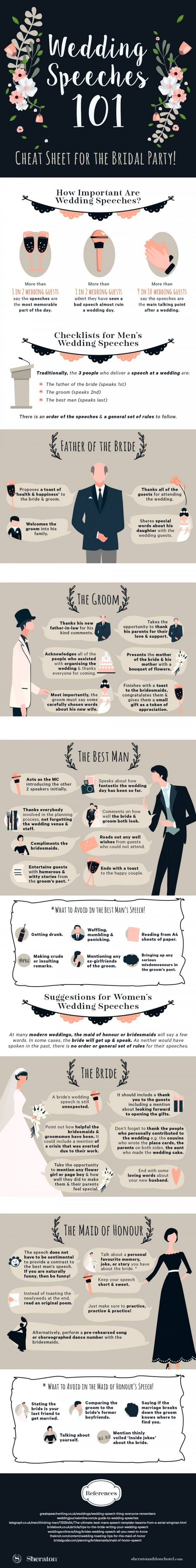 The Ultimate Cheat Sheet For A Great Wedding Speech Daily Infographic