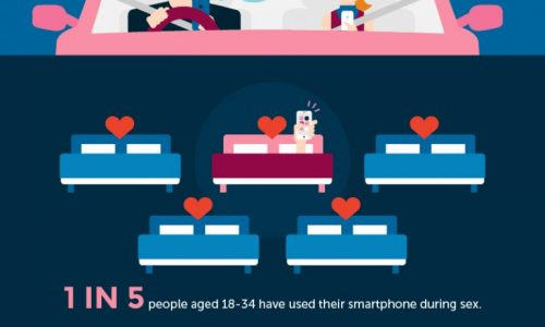 smartpphone stats in the US