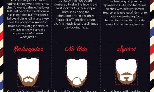 infographic describes the best beard depending on the shape of your face