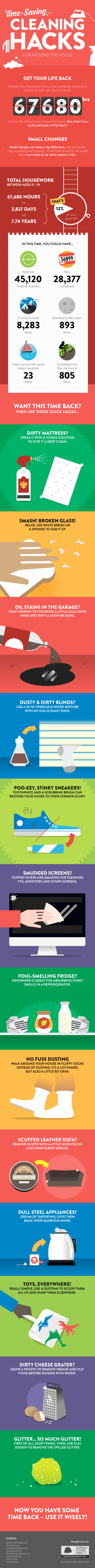infographic describes cleaning hacks that save you time