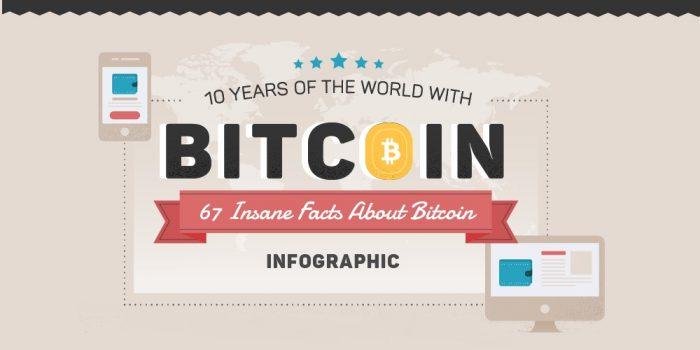 header bitcoin