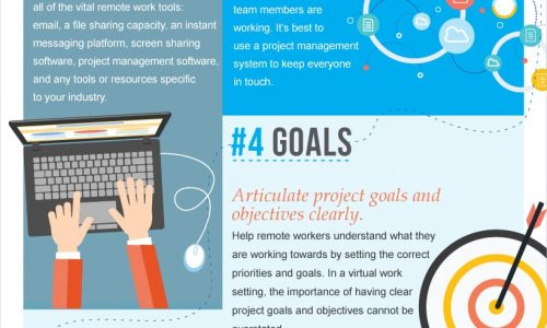 infographic describes How to manage a remote team, tips for working from home, facts about teleworking and telecommuting