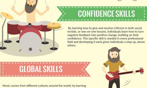 infographic of different benefits of music lessons