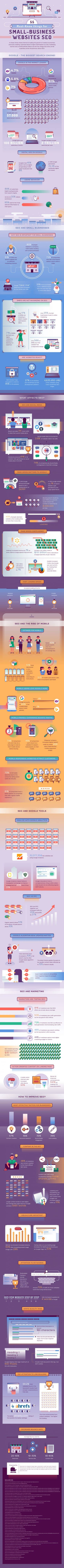 infographic containing 55 SEO tips for businesses