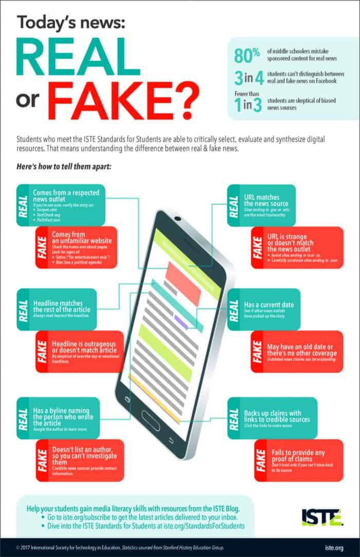 how to recognize fake news
