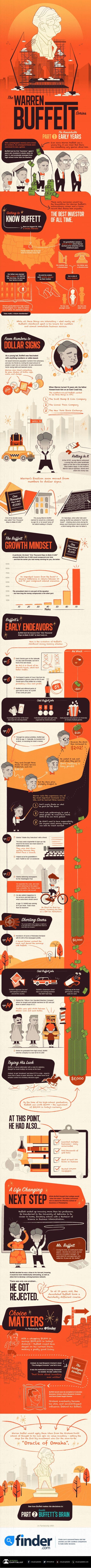 infographic describes warren buffett's early years