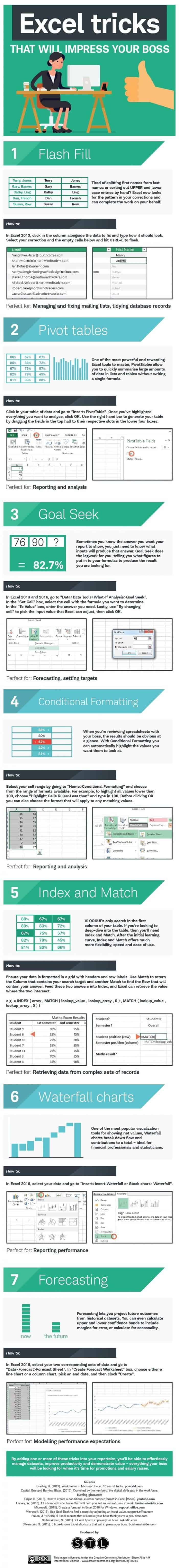 infographic describes microsoft Excel tricks and tips