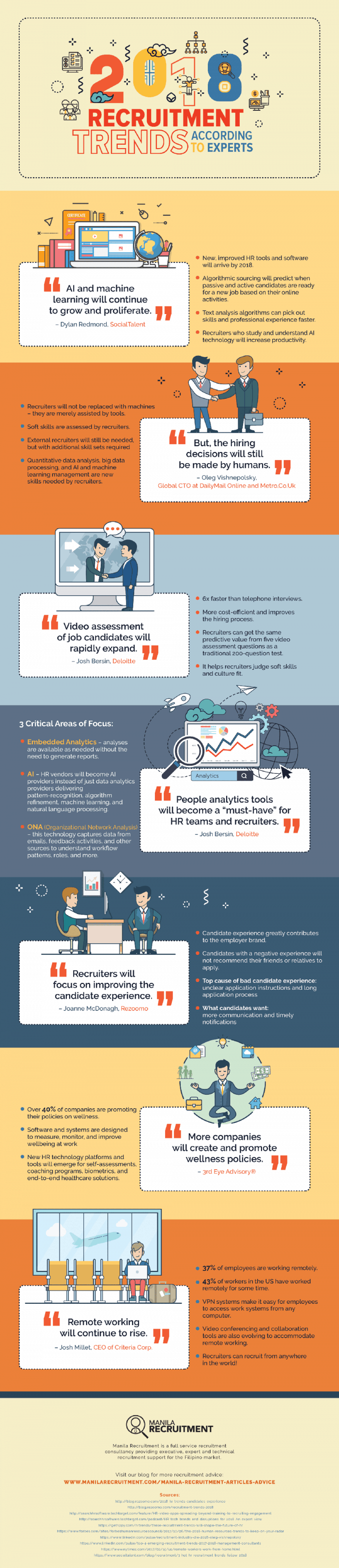 infographic describes how to get hired, recruitment trends, how to land a great job