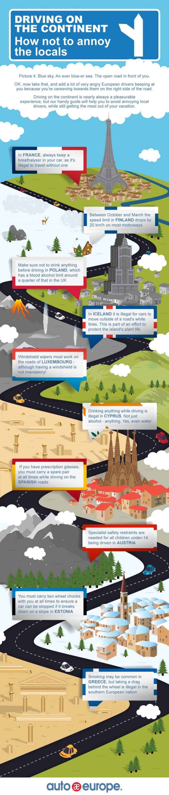 infographic describes european driving laws in finland, poland, cyprus, france and elsewhere