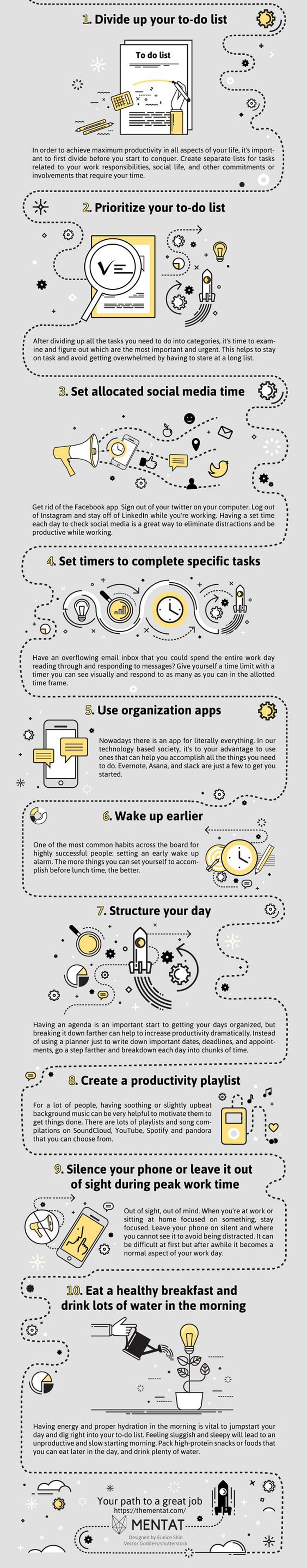 How To Make Each Day As Productive As Possible | Daily Infographic