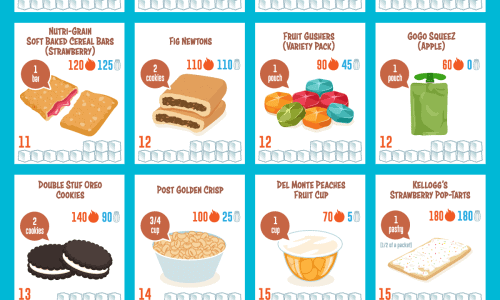 infographic describes Snacks Marketed to Kids have High Sugar Content Infographic, hidden sugars, foods to avoid for kids