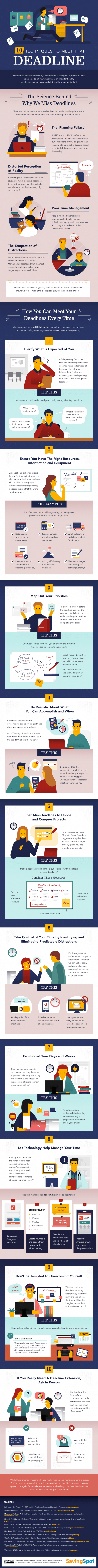 How to Meet every deadline