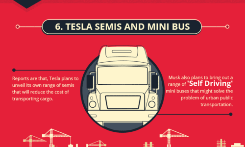 10 Insane facts about Tesla Motors and Elon Musk - Infographic