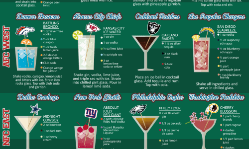 NFL cocktail recipes inspired by football tailgaters