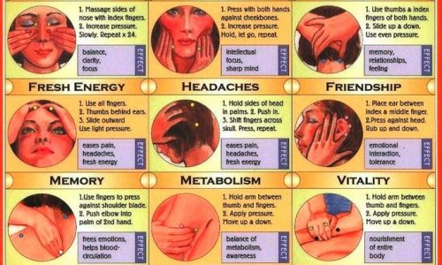 shiatsu self massage chart