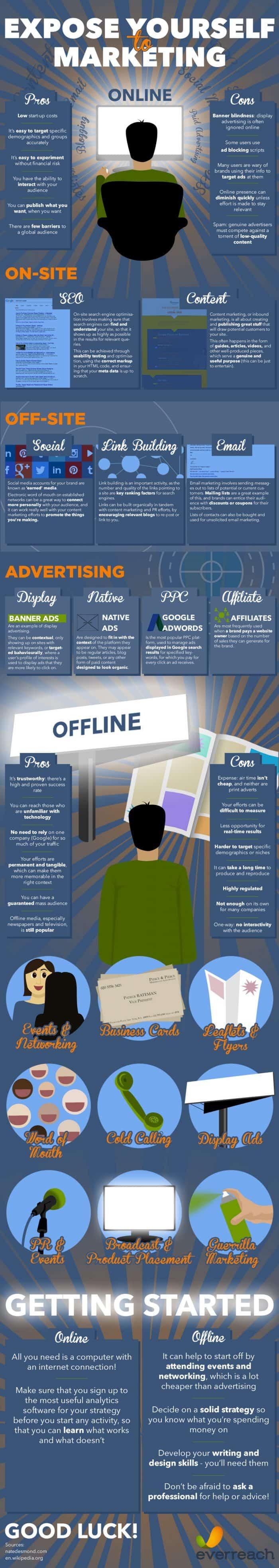 Marketing Infographic