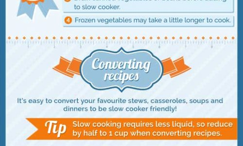 Ultimate slow cooker guide
