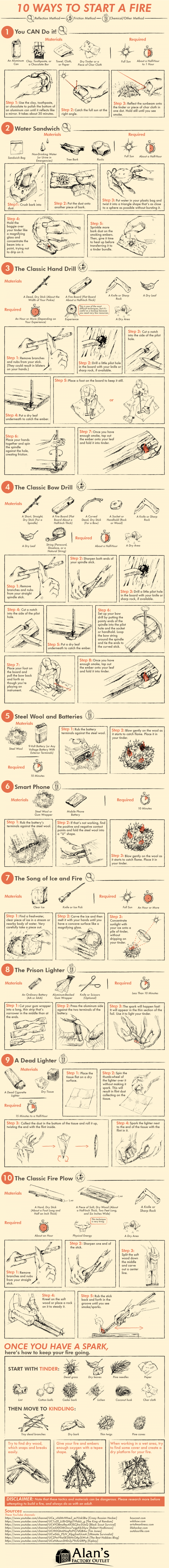 10 Ways To Start a Fire