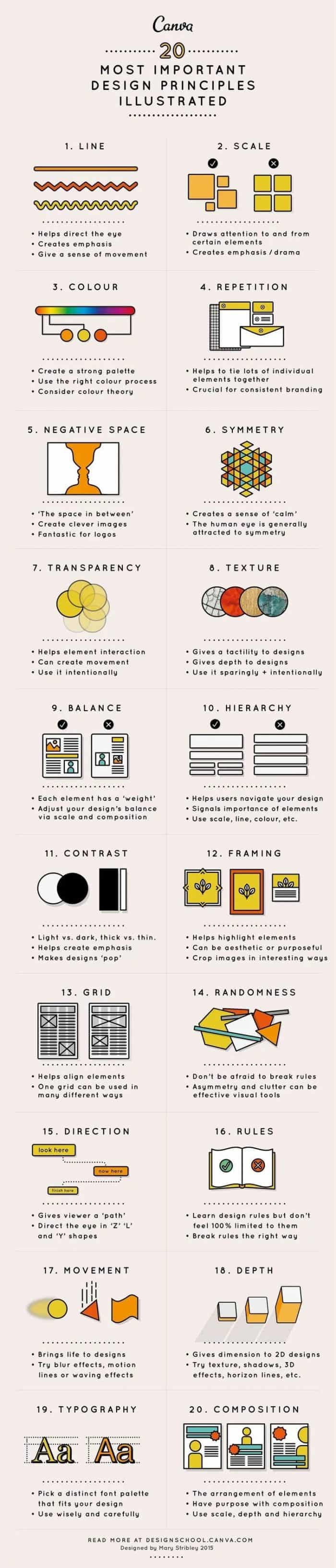 20DesignPrinciples_Infographic-tb-752x0