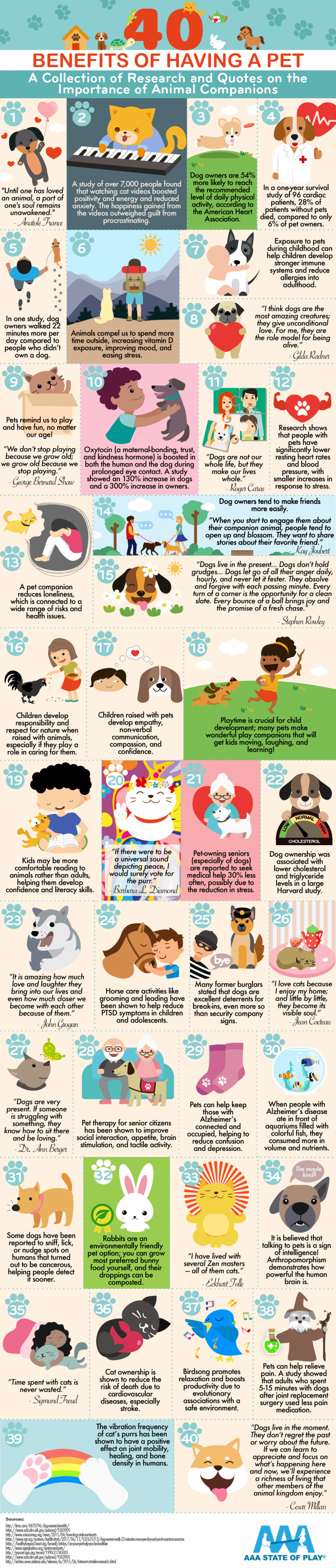 40 benefits of pet ownership