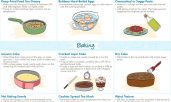 Cooking and Baking Mistakes