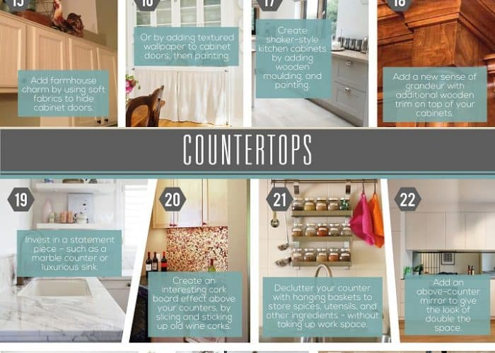 Kitchen DIY makeover infographic