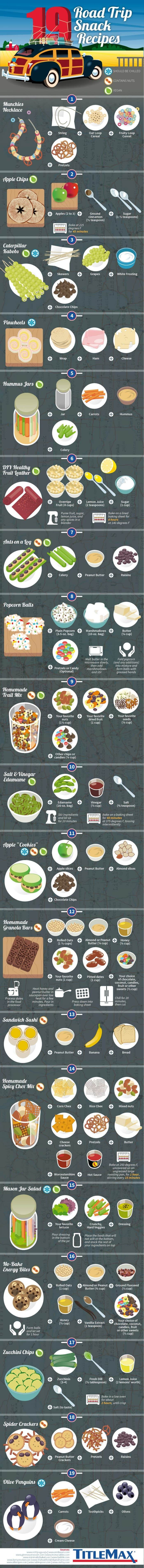 RoadTripSnacks infographic