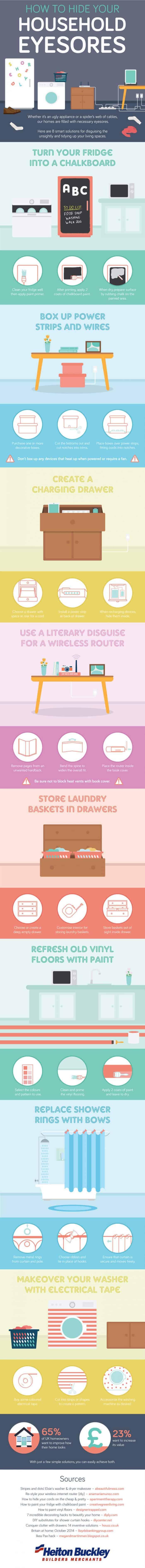 Tricks to hide household eyesores