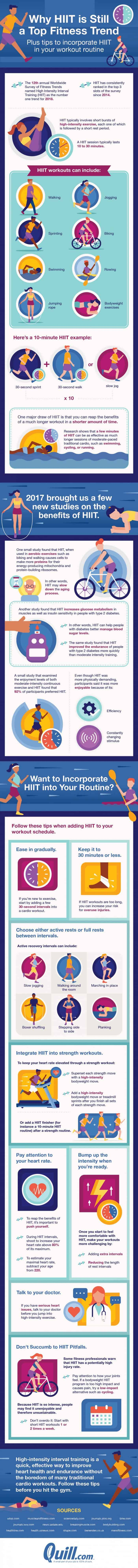 HIIT workouts infographic