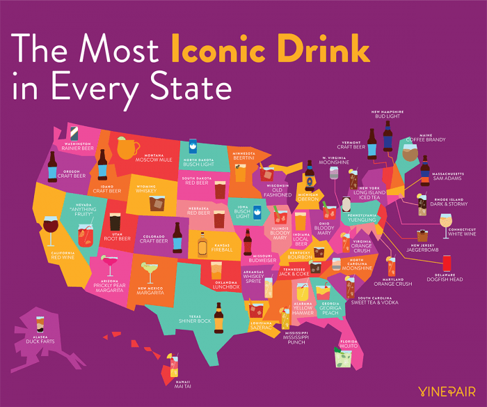 us states iconic drinks infographic