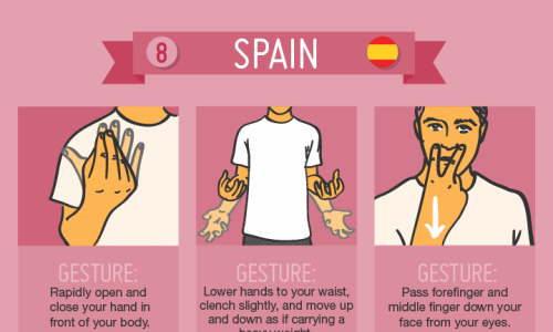 Infographic demonstrating 42 hand gestures from around the world