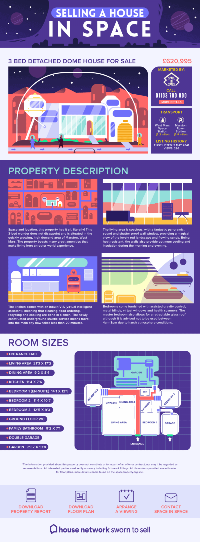 Humorous Infographic About Selling Homes in Space